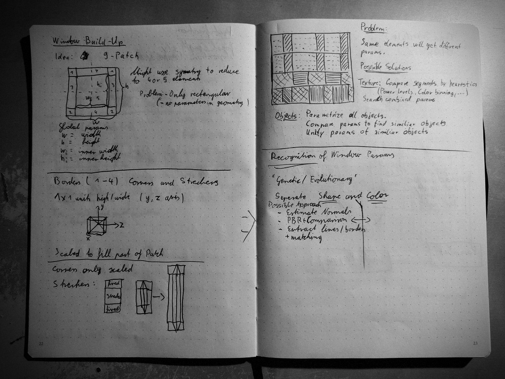 Archive: Master Thesis Notes - Libove Blog